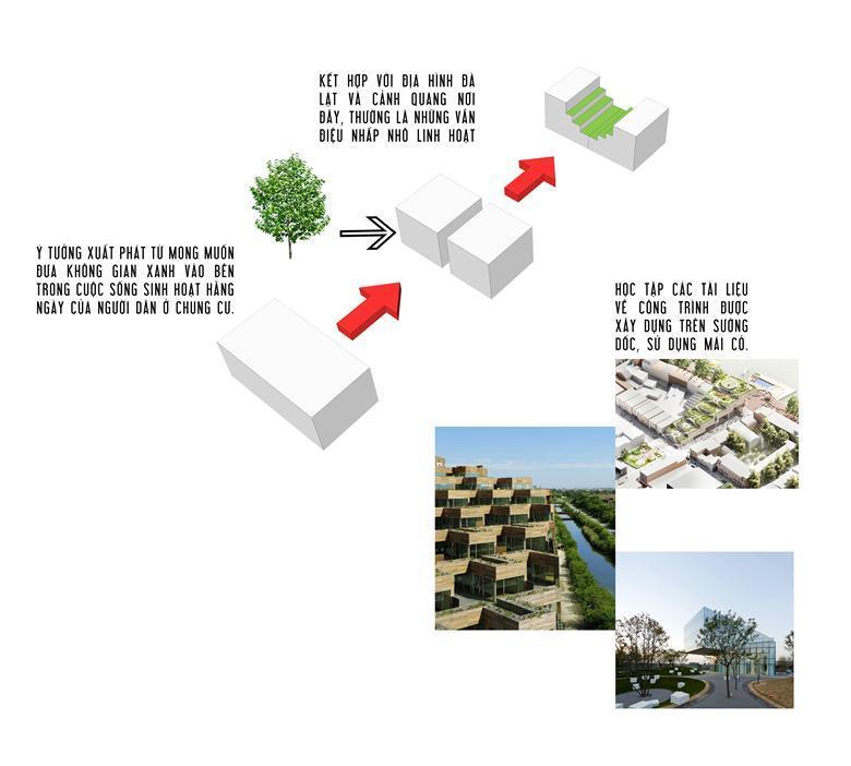 Đồ án chung cư thấp tầng: tổng hợp các bản vẽ thiết kế đẹp 4